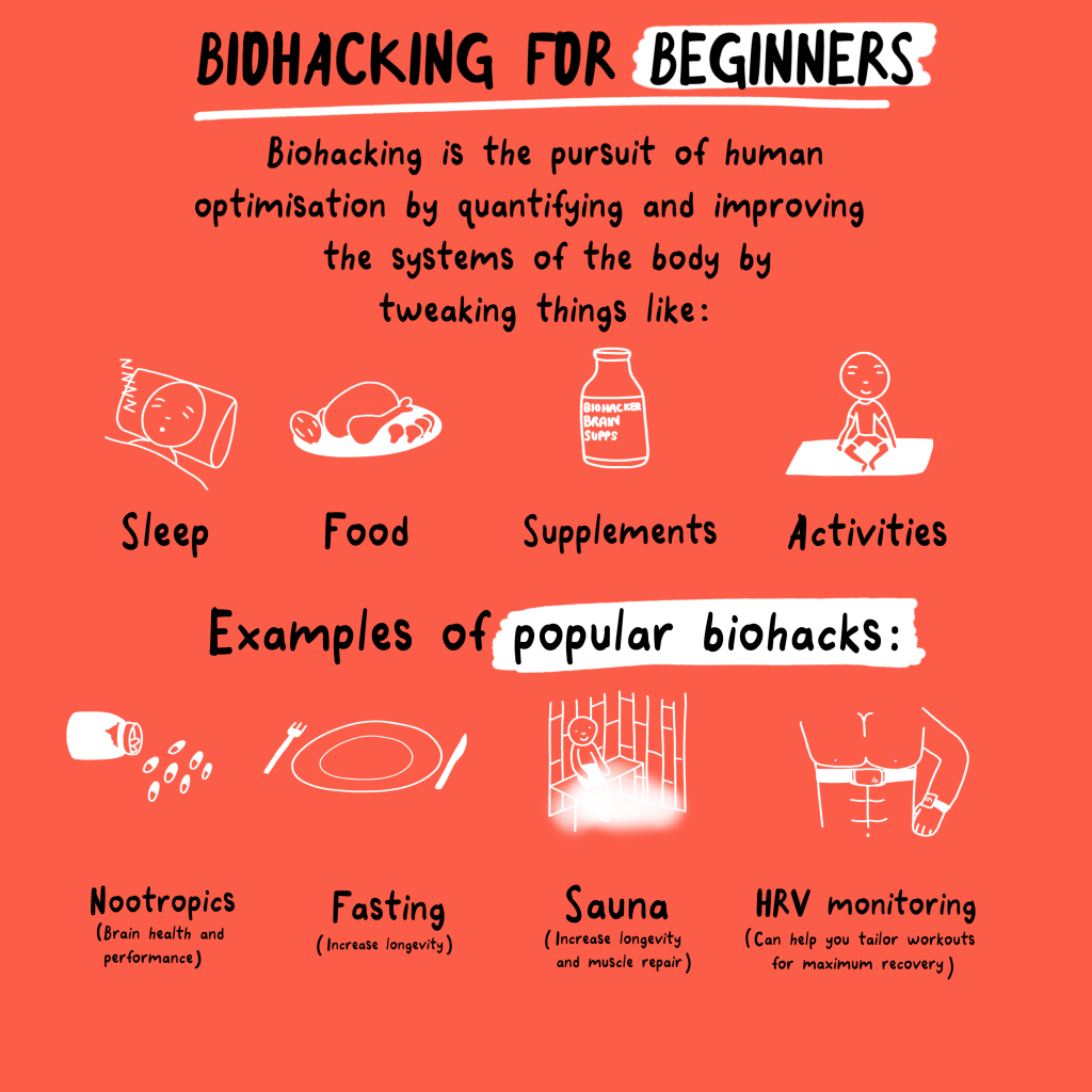 Where to start with biohacking diagram